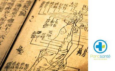 Origine et méthode de l'acupuncture esthétique